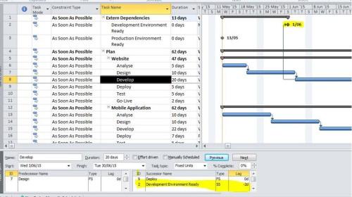 Microsoft Project - Training Course & Certification - Euriun